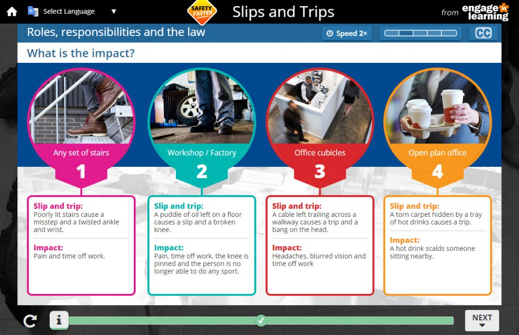Slips and Trips: What is the impact