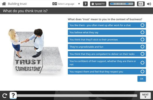 What do you think Trust is when it comes to leading a Team?