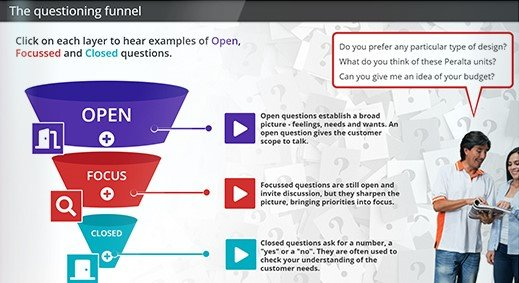 Asking the Right Questions - The questioning funnel