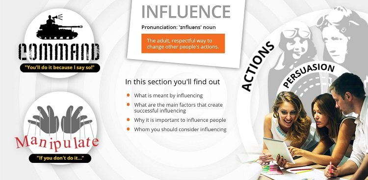 Influencing Win Win The Power of Influence