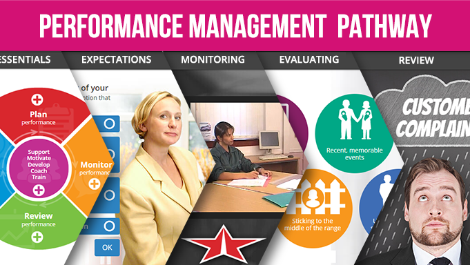 Performance Management Pathway
